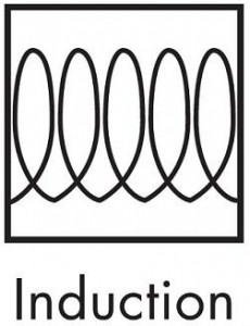 Обозначение индукции на посуде